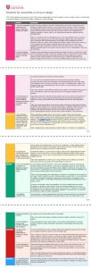 12 checklist on curriculum inclusivity