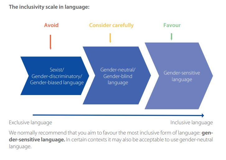 inclusive_language